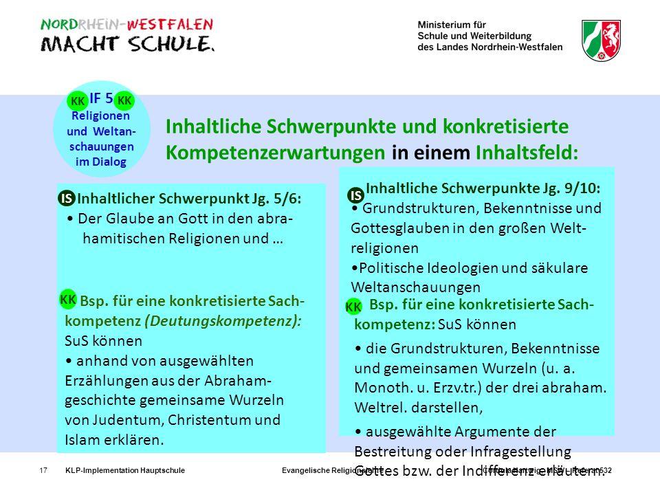 KLP-Implementation Hauptschule Evangelische Religionslehre Cordula Hartwig, MSW – Referat 53217 Inhaltliche Schwerpunkte und konkretisierte Kompetenze