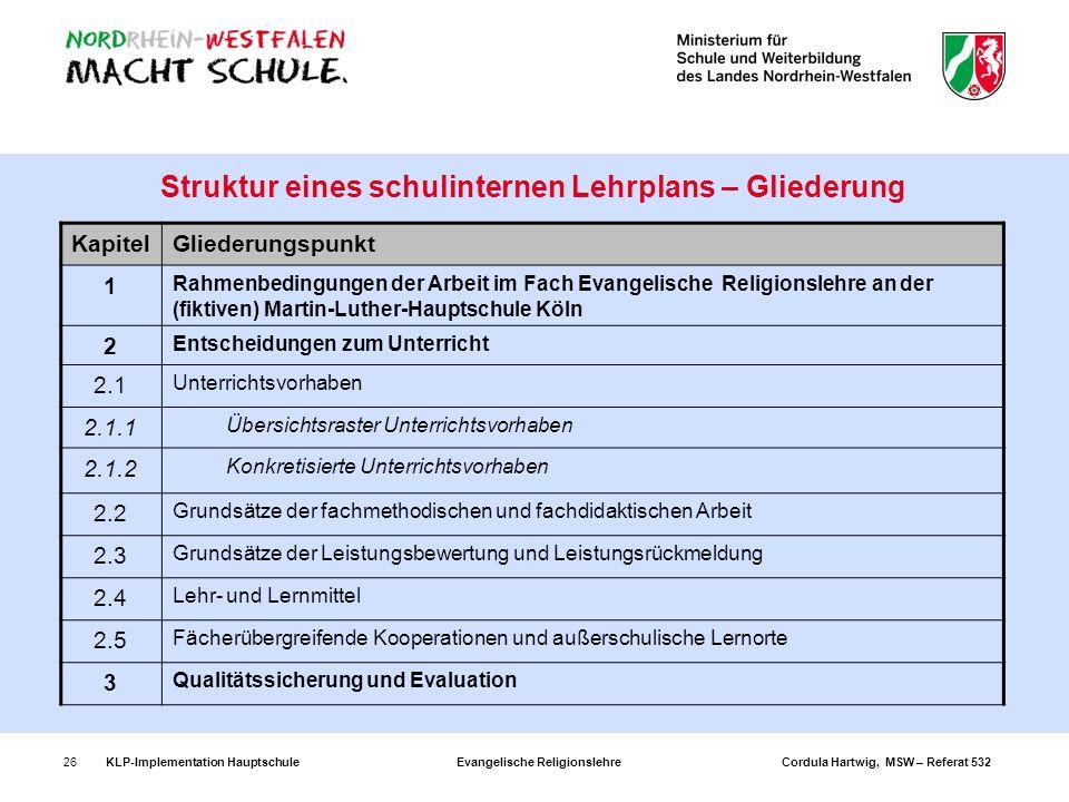 KLP-Implementation Hauptschule Evangelische Religionslehre Cordula Hartwig, MSW – Referat 53226 Struktur eines schulinternen Lehrplans – Gliederung Ka
