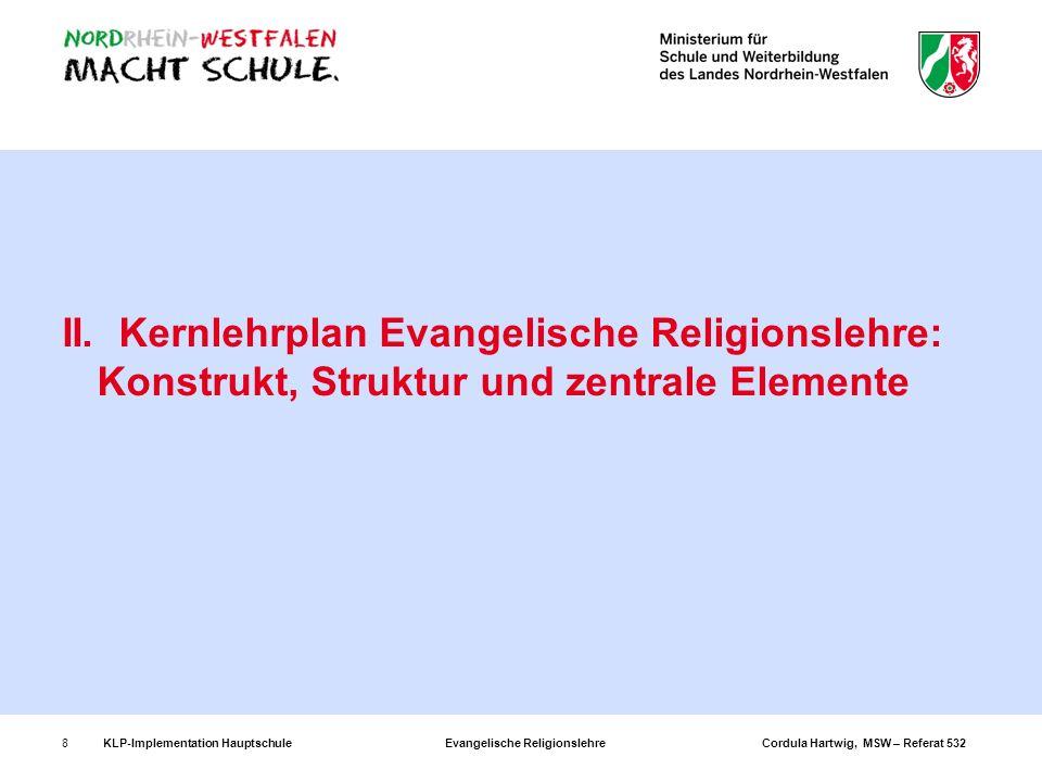 KLP-Implementation Hauptschule Evangelische Religionslehre Cordula Hartwig, MSW – Referat 5328 II. Kernlehrplan Evangelische Religionslehre: Konstrukt