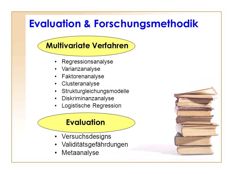 Evaluation & Forschungsmethodik Multivariate Verfahren Regressionsanalyse Varianzanalyse Faktorenanalyse Clusteranalyse Strukturgleichungsmodelle Disk