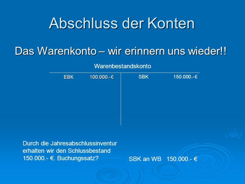 Abschluss der Konten Das Warenkonto – wir erinnern uns wieder!! EBK 100.000.- EBK 100.000.- Warenbestandskonto Durch die Jahresabschlussinventur erhal