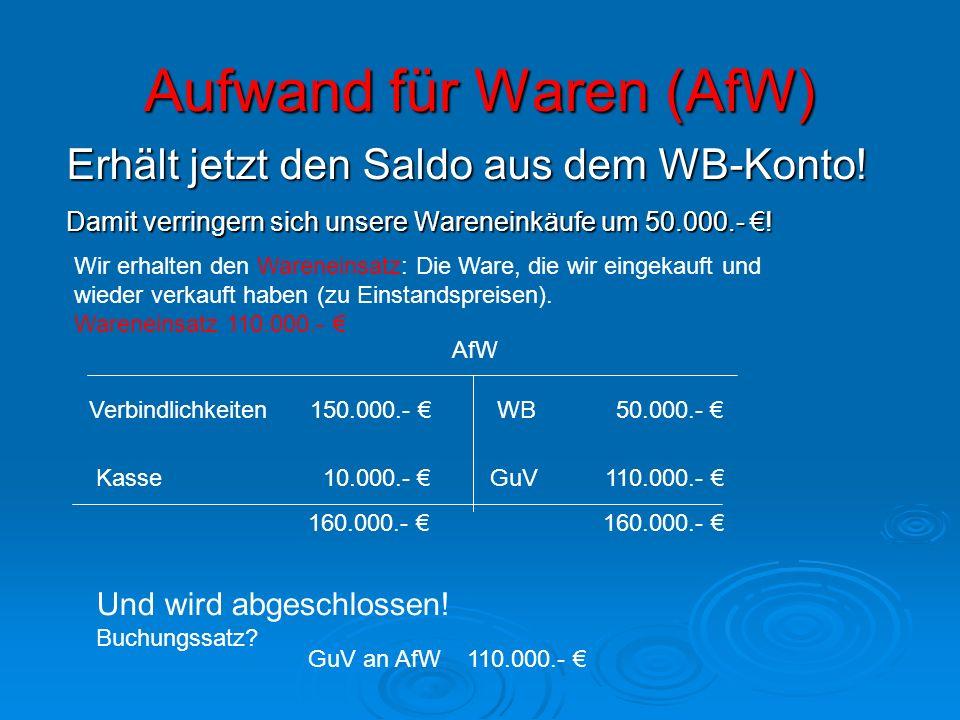 Aufwand für Waren (AfW) Erhält jetzt den Saldo aus dem WB-Konto! Damit verringern sich unsere Wareneinkäufe um 50.000.- ! AfW Verbindlichkeiten 150.00