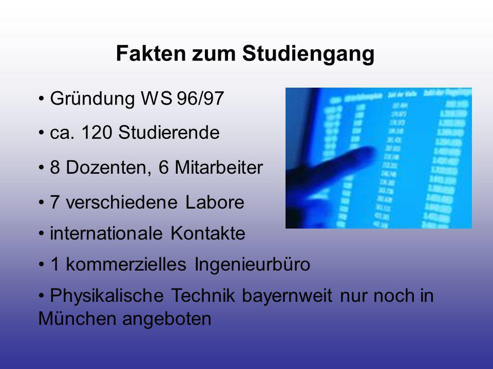 Gründung WS 96/97 Fakten zum Studiengang ca. 120 Studierende 8 Dozenten, 6 Mitarbeiter 7 verschiedene Labore internationale Kontakte 1 kommerzielles I
