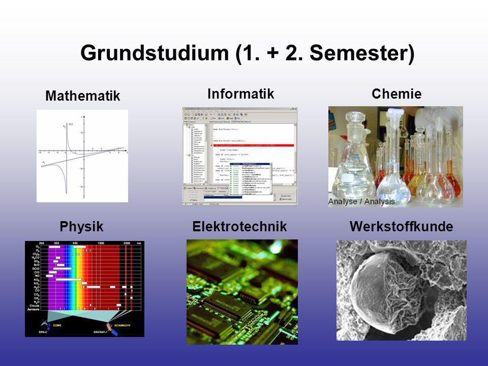 Grundstudium (1. + 2. Semester) Informatik Physik Mathematik Chemie ElektrotechnikWerkstoffkunde