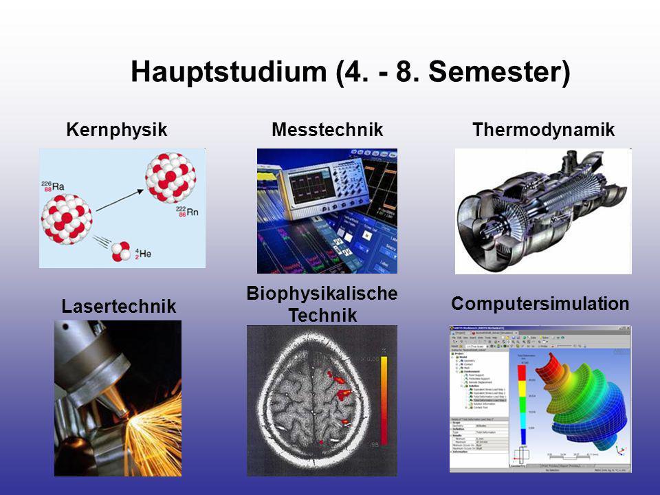 Hauptstudium (4. - 8. Semester) Biophysikalische Technik Computersimulation Kernphysik Thermodynamik Lasertechnik Messtechnik