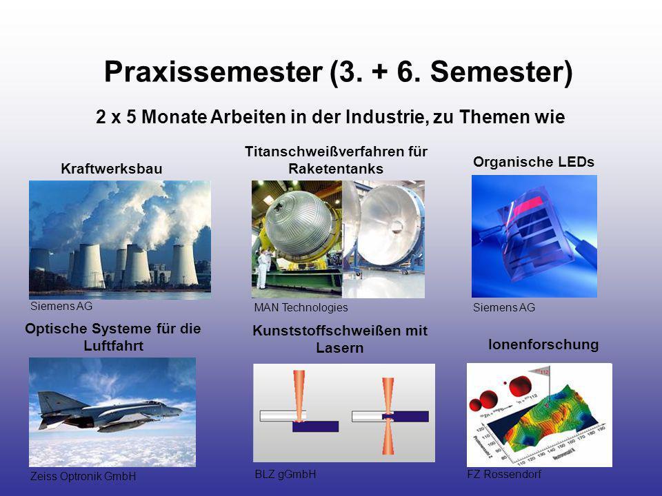 Praxissemester (3. + 6. Semester) 2 x 5 Monate Arbeiten in der Industrie, zu Themen wie Kunststoffschweißen mit Lasern BLZ gGmbH Ionenforschung FZ Ros