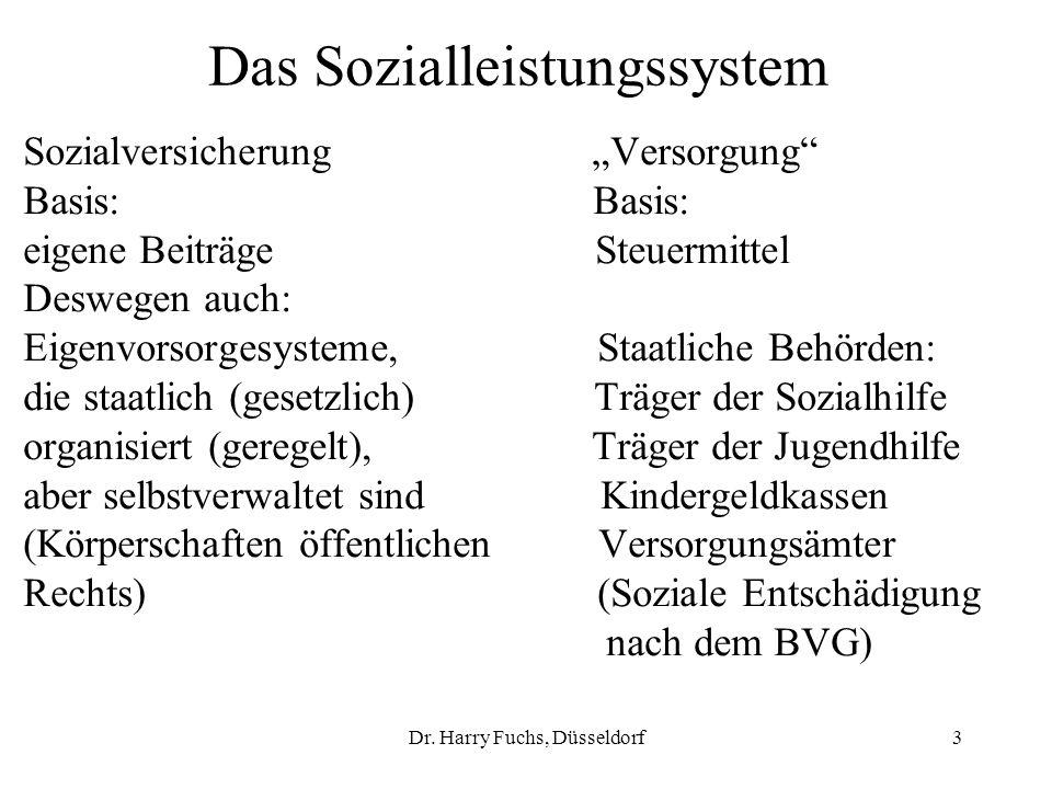 Dr. Harry Fuchs, Düsseldorf3 Das Sozialleistungssystem Sozialversicherung Versorgung Basis: eigene Beiträge Steuermittel Deswegen auch: Eigenvorsorges
