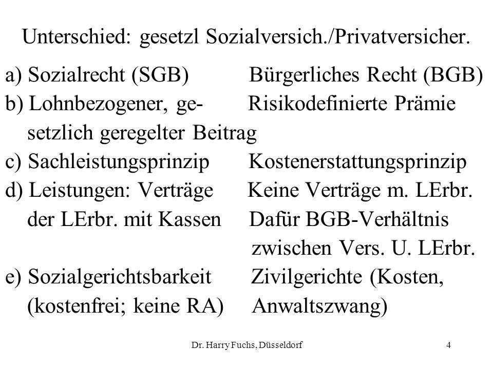 Dr. Harry Fuchs, Düsseldorf4 Unterschied: gesetzl Sozialversich./Privatversicher. a) Sozialrecht (SGB) Bürgerliches Recht (BGB) b) Lohnbezogener, ge-