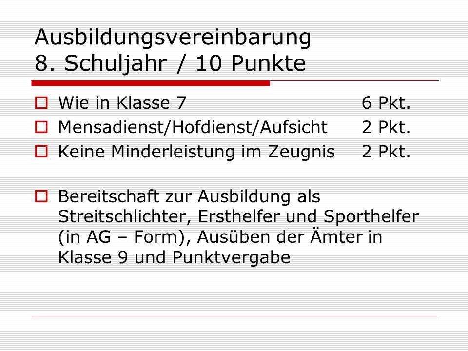 Ausbildungsvereinbarung 8. Schuljahr / 10 Punkte Wie in Klasse 76 Pkt. Mensadienst/Hofdienst/Aufsicht 2 Pkt. Keine Minderleistung im Zeugnis2 Pkt. Ber