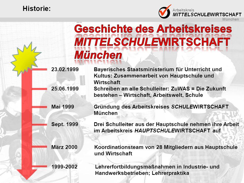 Arbeitskreis MITTELSCHULEWIRTSCHAFT München 23.02.1999Bayerisches Staatsministerium für Unterricht und Kultus: Zusammenarbeit von Hauptschule und Wirt