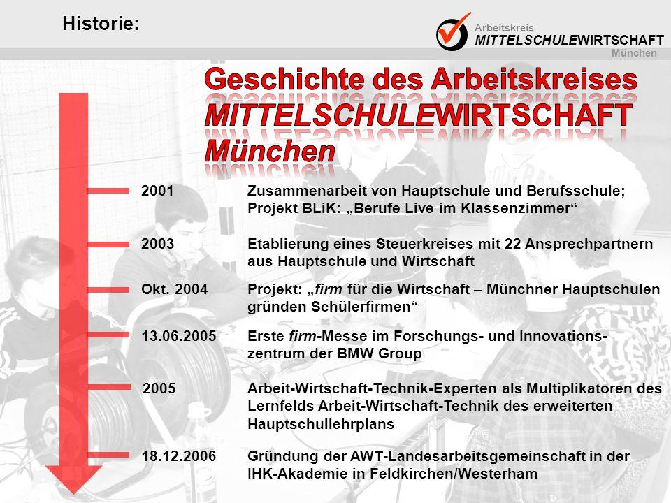 Arbeitskreis MITTELSCHULEWIRTSCHAFT München 2001Zusammenarbeit von Hauptschule und Berufsschule; Projekt BLiK: Berufe Live im Klassenzimmer 2003Etablierung eines Steuerkreises mit 22 Ansprechpartnern aus Hauptschule und Wirtschaft Okt.