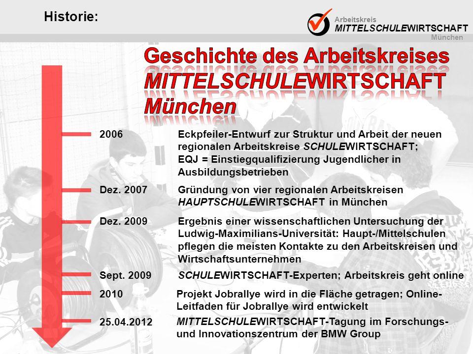 Arbeitskreis MITTELSCHULEWIRTSCHAFT München 2006Eckpfeiler-Entwurf zur Struktur und Arbeit der neuen regionalen Arbeitskreise SCHULEWIRTSCHAFT; EQJ = Einstiegqualifizierung Jugendlicher in Ausbildungsbetrieben Dez.