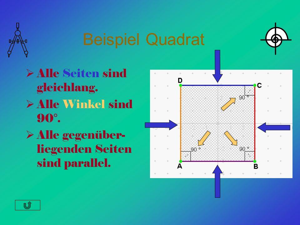Beispiel Quadrat Alle Seiten sind gleichlang. Alle Winkel sind 90°. Alle gegenüber- liegenden Seiten sind parallel.