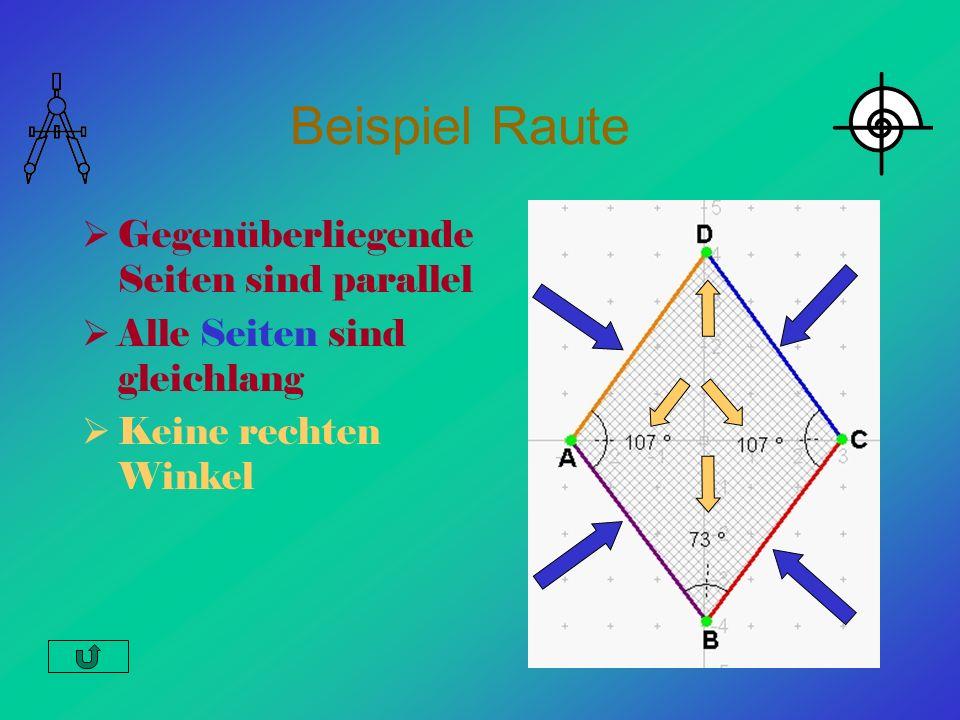 Beispiel Raute Gegenüberliegende Seiten sind parallel Alle Seiten sind gleichlang Keine rechten Winkel