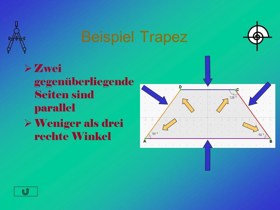 Beispiel Trapez Zwei gegenüberliegende Seiten sind parallel Weniger als drei rechte Winkel