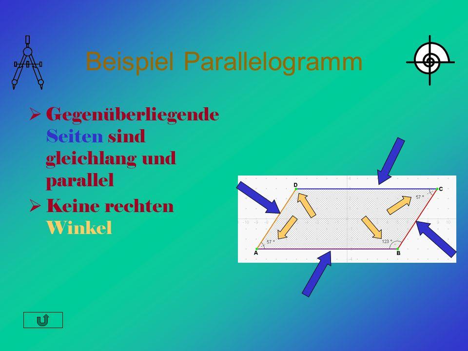 Beispiel Parallelogramm Gegenüberliegende Seiten sind gleichlang und parallel Keine rechten Winkel