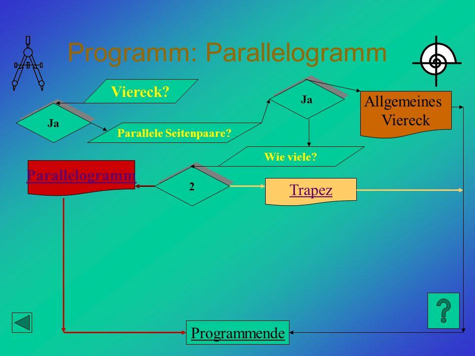Programm: Parallelogramm Viereck? Ja Parallele Seitenpaare? Trapez Allgemeines Viereck Parallelogramm Ja Wie viele? 2 2 Programmende
