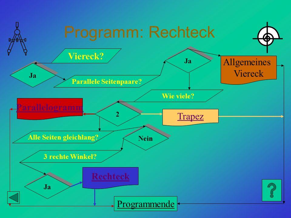 Programm: Rechteck Viereck? Ja Parallele Seitenpaare? Rechteck Trapez Allgemeines Viereck Parallelogramm Ja Wie viele? 2 2 Alle Seiten gleichlang? Nei
