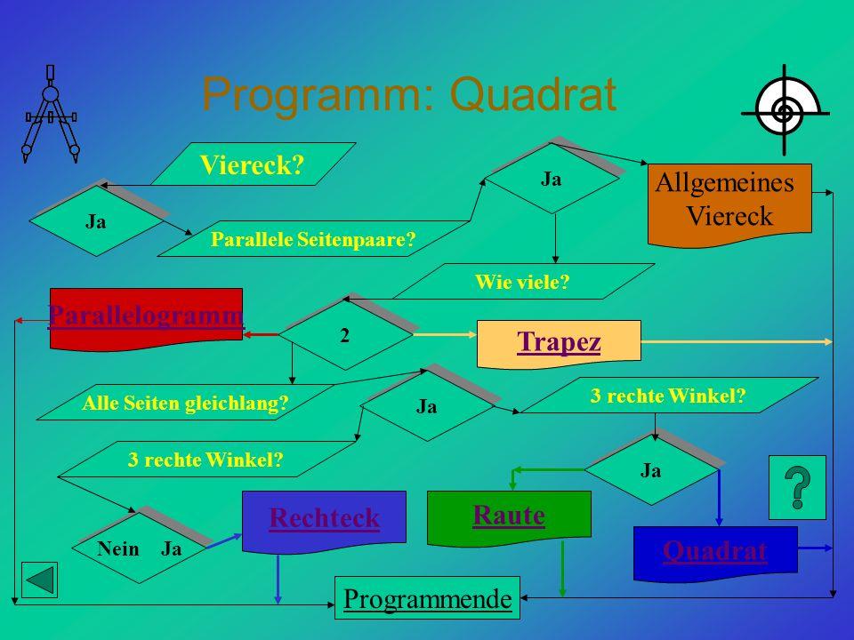 Programm: Quadrat Viereck? Ja Parallele Seitenpaare? Quadrat Rechteck Trapez Allgemeines Viereck Parallelogramm Ja Wie viele? 2 2 Alle Seiten gleichla