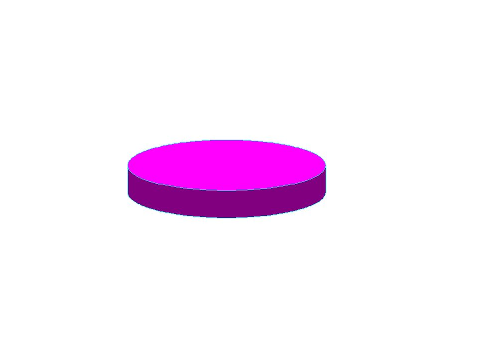 Geometrische Reihe:1 + q + q 2 + q 3 +... + q n - (1 + q + q 2 +... + q n-1 + q n )q = 1 - q n+1 1 + q + q 2 +... + q n = Schach: 2 64 - 1 = 2 10 19 R