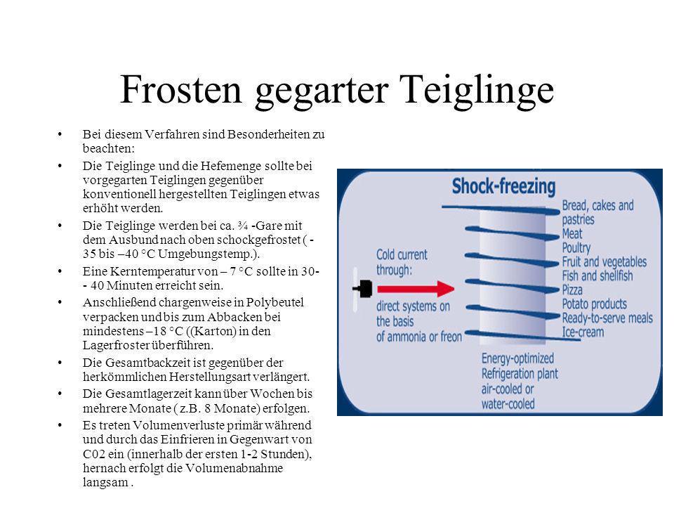 Frosten gegarter Teiglinge Bei diesem Verfahren sind Besonderheiten zu beachten: Die Teiglinge und die Hefemenge sollte bei vorgegarten Teiglingen geg