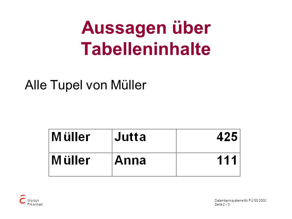 Datenbanksysteme für FÜ SS 2000 Seite 2 - 34 Worzyk FH Anhalt Abfragen Alle Tupel für die gilt: Der Name ist Müller und die TelNr > 300 und entweder ist der Name nicht Mülleroder TelNr 300 oder beides SQL> SELECT Nachname, Vorname, Telefonnummer 2 FROM telefonbuch 3 WHERE (Nachname = Müller 4 and Telefonnummer > 300) 5 AND (Nachname != Müller 6 OR Telefonnummer <= 300); Es wurden keine Zeilen ausgewählt