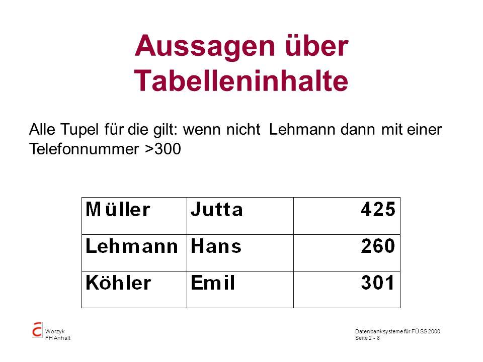 Datenbanksysteme für FÜ SS 2000 Seite 2 - 29 Worzyk FH Anhalt Abfragen Alle Tupel mit einer Telefonnummer >300 SQL> SELECT Nachname, Vorname, Telefonnummer 2 FROM telefonbuch 3 WHERE telefonnummer > 300; NACHNAME VORNAME TELEFONNUMMER -------------------- ---------- ------------- Müller Jutta 425 Köhler Emil 301
