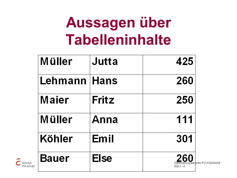 Datenbanksysteme für FÜ WS2004/05 SQL1 - 2 Worzyk FH Anhalt Aussagen über Tabelleninhalte