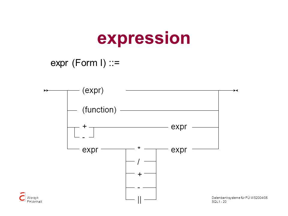 Datenbanksysteme für FÜ WS2004/05 SQL1 - 20 Worzyk FH Anhalt expression expr (Form I) ::= (expr) expr - * + / - + || (function)