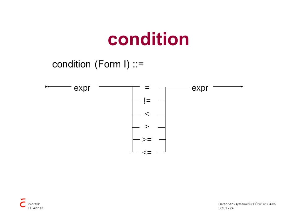 Datenbanksysteme für FÜ WS2004/05 SQL1 - 24 Worzyk FH Anhalt condition condition (Form I) ::= expr= > >=>= < != <=<=