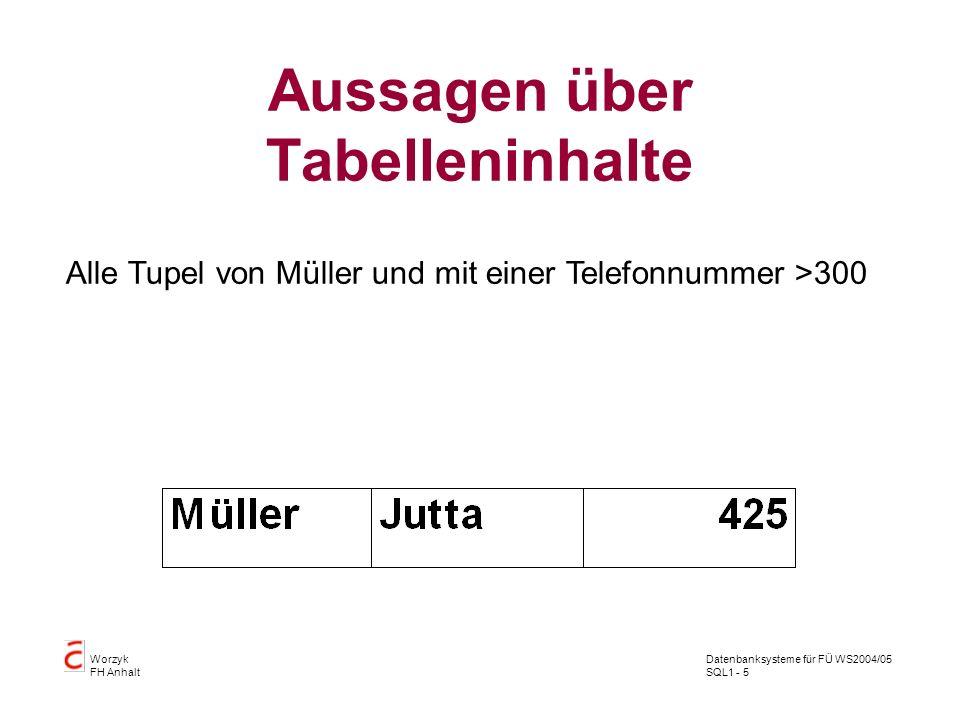 Datenbanksysteme für FÜ WS2004/05 SQL1 - 16 Worzyk FH Anhalt select SQL> SELECT * FROM telefonbuch; NACHNAME VORNAME TELEFONNUMMER EINGERIC -------------------- ---------- ------------- -------- Müller Jutta 425 01.04.00 Lehmann Hans 260 03.11.99 Maier Fritz 250 05.02.00 Müller Anna 111 03.04.00 Köhler Emil 301 02.02.00 Bauer Else 260 01.03.00 6 Zeilen ausgewählt.
