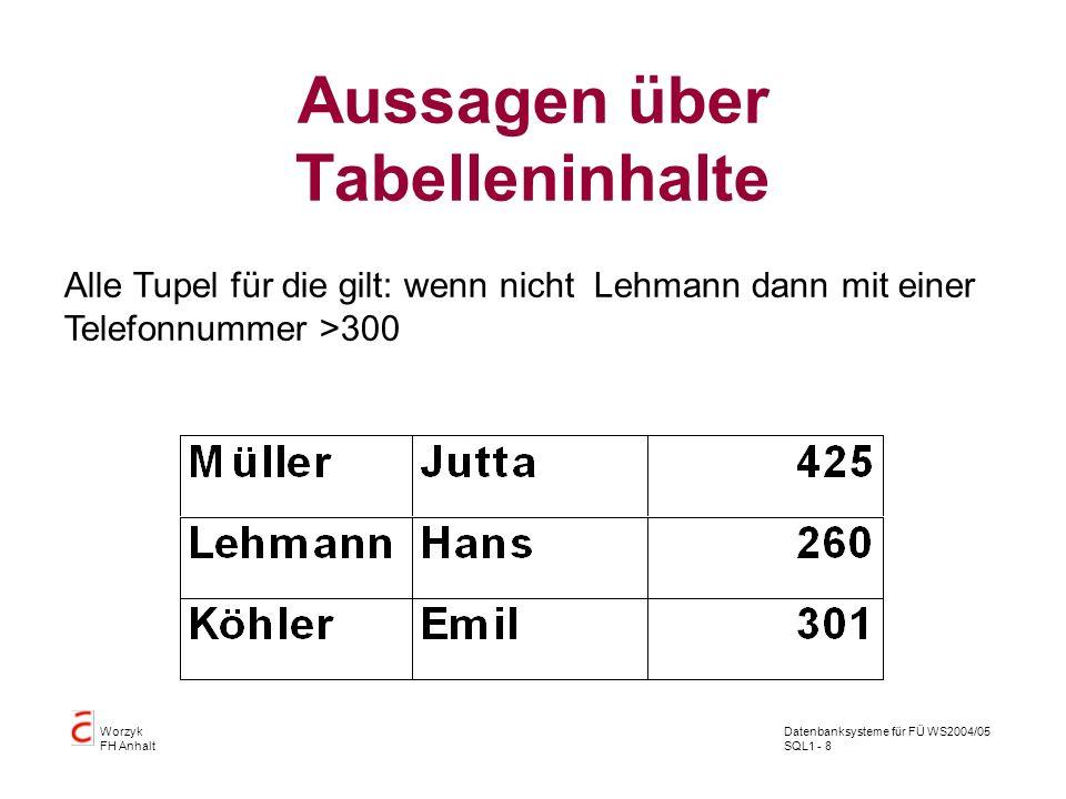 Datenbanksysteme für FÜ WS2004/05 SQL1 - 9 Worzyk FH Anhalt Aussagen über Tabelleninhalte Alle Tupel von Müller und der TelNr > 300 oder wenn der Name Müller ist, dann TelNr 300, sonst egal