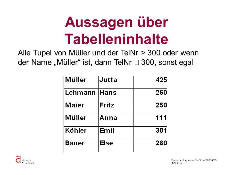 Datenbanksysteme für FÜ WS2004/05 SQL1 - 30 Worzyk FH Anhalt Abfragen Alle Tupel für die nicht gilt: Der Name ist nicht Müller und die Telefonnummer ist nicht > 300 SQL> SELECT Nachname, Vorname, Telefonnummer 2 FROM telefonbuch 3 WHERE NOT( Nachname != Müller 4 AND NOT telefonnummer > 300); NACHNAME VORNAME TELEFONNUMMER -------------------- ---------- ------------- Müller Jutta 425 Müller Anna 111 Köhler Emil 301