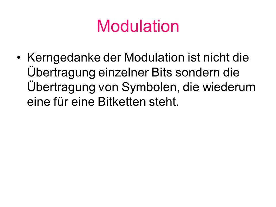 Modulation Kerngedanke der Modulation ist nicht die Übertragung einzelner Bits sondern die Übertragung von Symbolen, die wiederum eine für eine Bitket