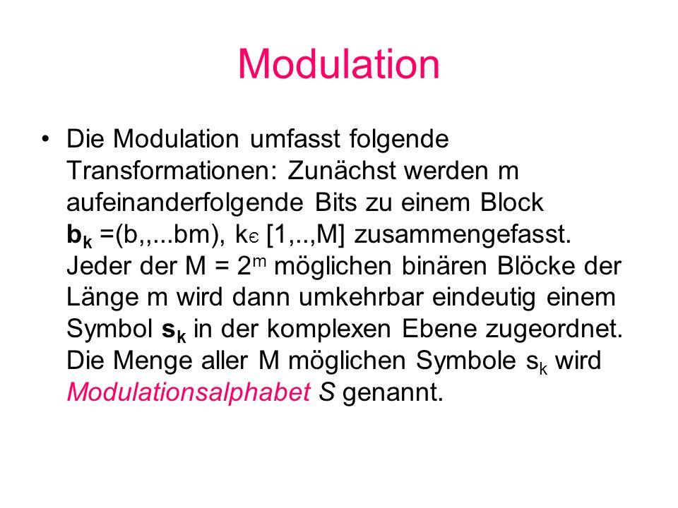 Modulation Die Modulation umfasst folgende Transformationen: Zunächst werden m aufeinanderfolgende Bits zu einem Block b k =(b,,...bm), k Є [1,..,M] z