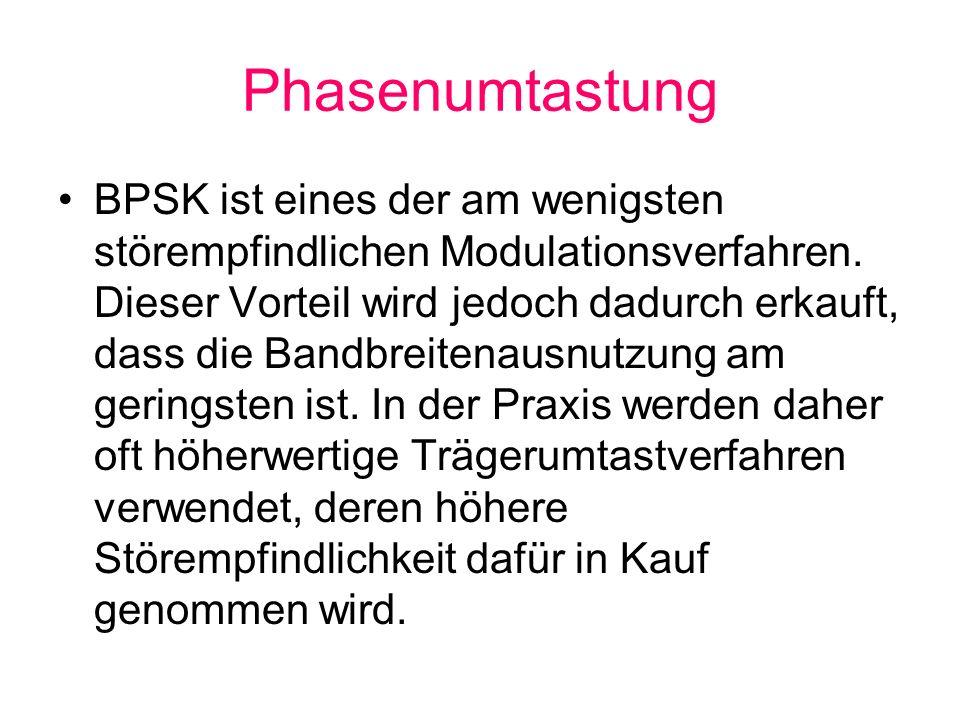 Phasenumtastung BPSK ist eines der am wenigsten störempfindlichen Modulationsverfahren. Dieser Vorteil wird jedoch dadurch erkauft, dass die Bandbreit