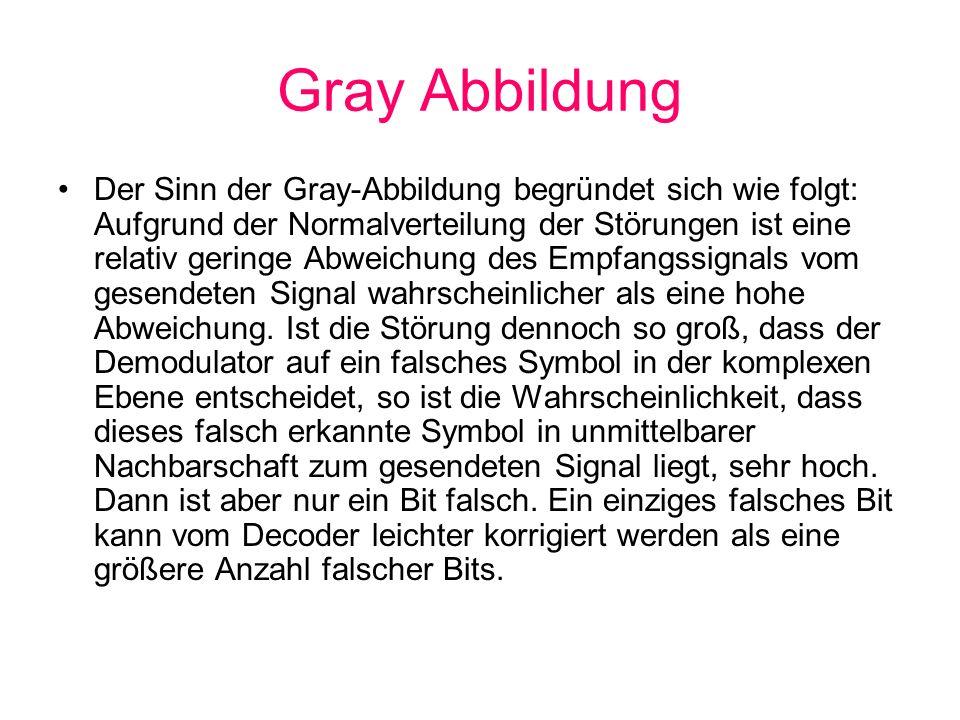 Der Sinn der Gray-Abbildung begründet sich wie folgt: Aufgrund der Normalverteilung der Störungen ist eine relativ geringe Abweichung des Empfangssign