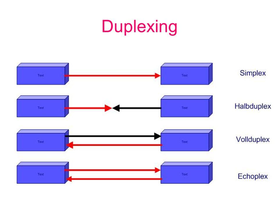 Duplexing