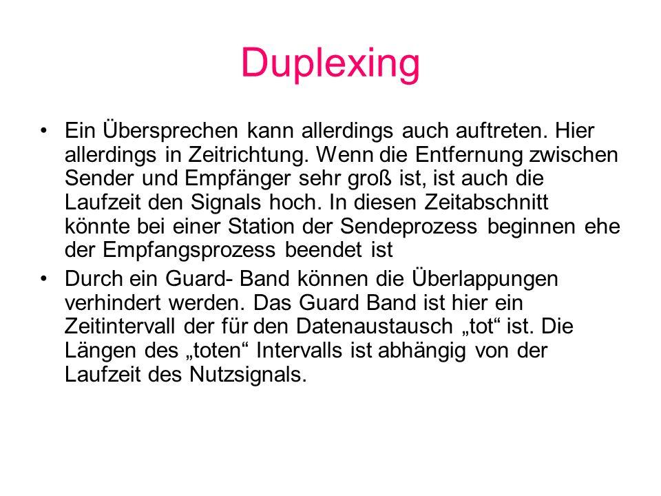 Duplexing Ein Übersprechen kann allerdings auch auftreten. Hier allerdings in Zeitrichtung. Wenn die Entfernung zwischen Sender und Empfänger sehr gro