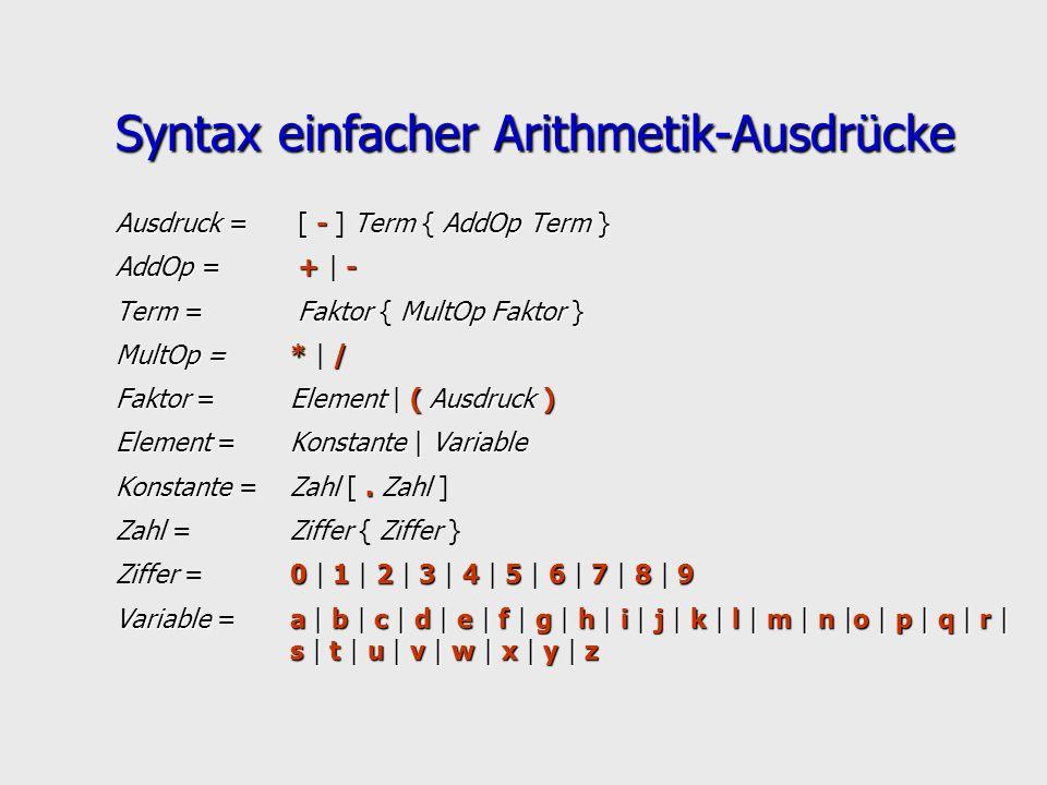 Syntax einfacher Arithmetik-Ausdrücke Ausdruck = [ - Term { AddOp Term } Ausdruck = [ - ] Term { AddOp Term } AddOp = +- AddOp = + | - Term = Faktor {