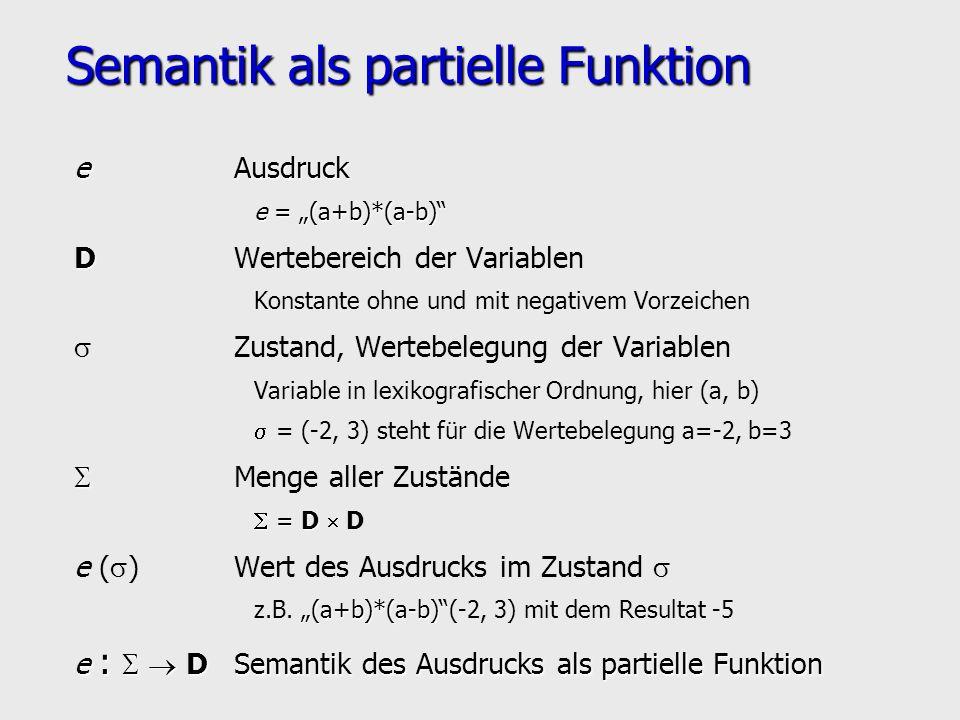 Semantik als partielle Funktion e Ausdruck e = (a+b)*(a-b) D DWertebereich der Variablen Konstante ohne und mit negativem Vorzeichen Zustand, Wertebel