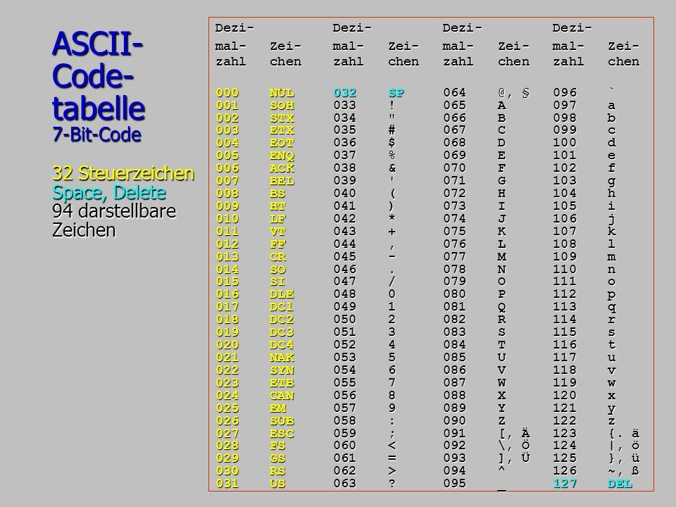 ASCII- Code- tabelle 7-Bit-Code 32 Steuerzeichen Space, Delete 94 darstellbare Zeichen Dezi- Dezi- Dezi- Dezi- mal- Zei- mal- Zei- mal- Zei- mal- Zei-