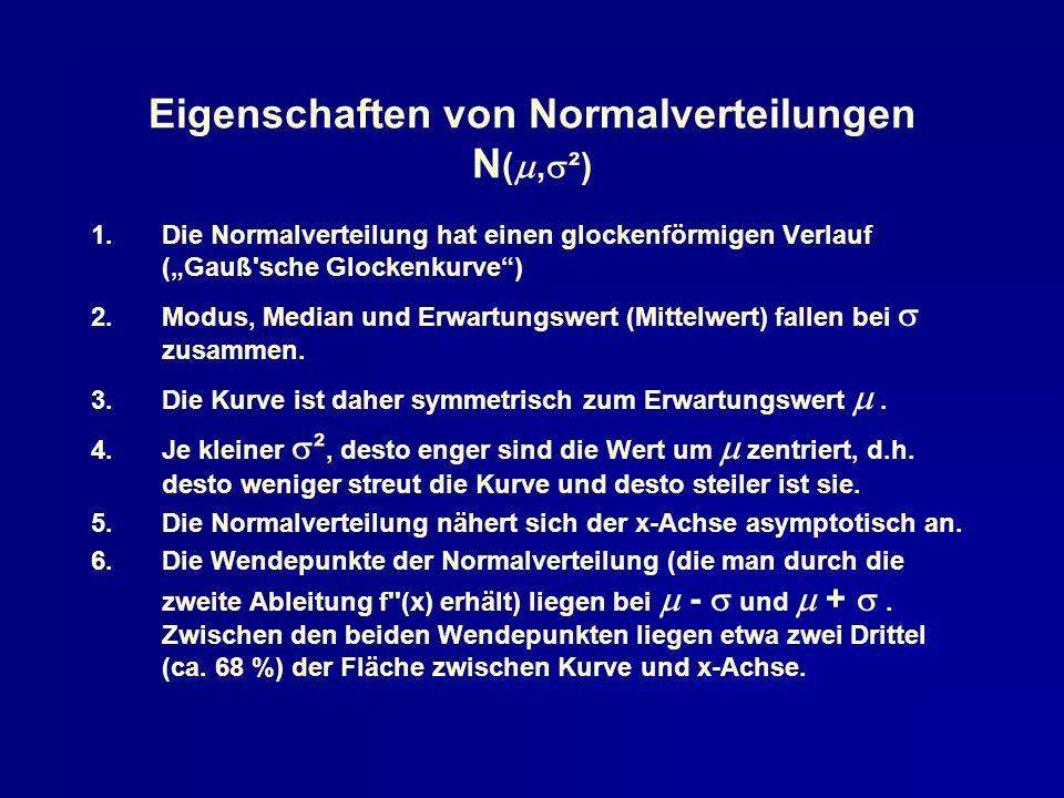 Eigenschaften von Normalverteilungen N (, ²) 1.Die Normalverteilung hat einen glockenförmigen Verlauf (Gauß'sche Glockenkurve) 2.Modus, Median und Erw