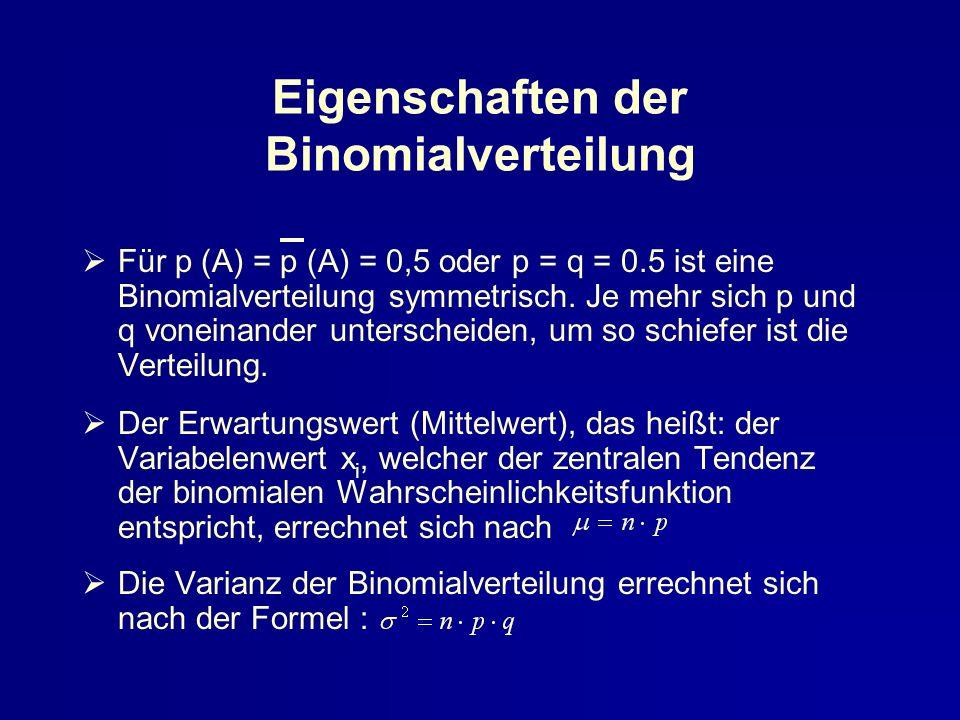 Eigenschaften der Binomialverteilung Für p (A) = p (A) = 0,5 oder p = q = 0.5 ist eine Binomialverteilung symmetrisch. Je mehr sich p und q voneinande