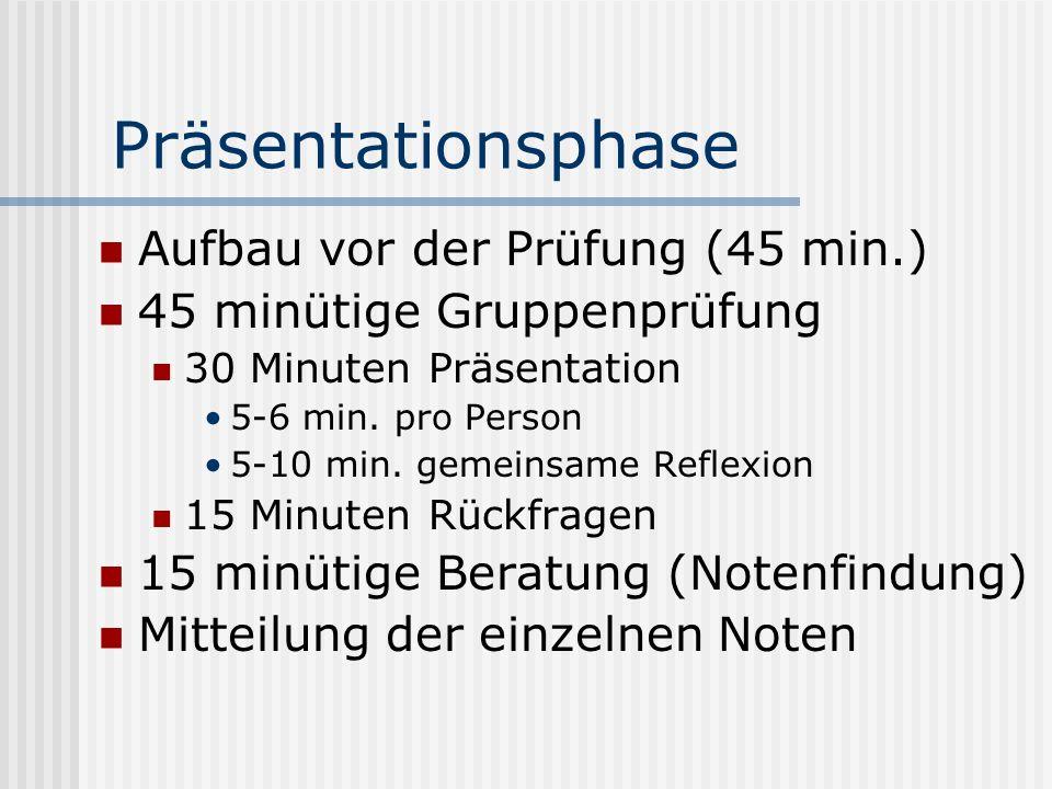 Präsentationsphase Aufbau vor der Prüfung (45 min.) 45 minütige Gruppenprüfung 30 Minuten Präsentation 5-6 min. pro Person 5-10 min. gemeinsame Reflex