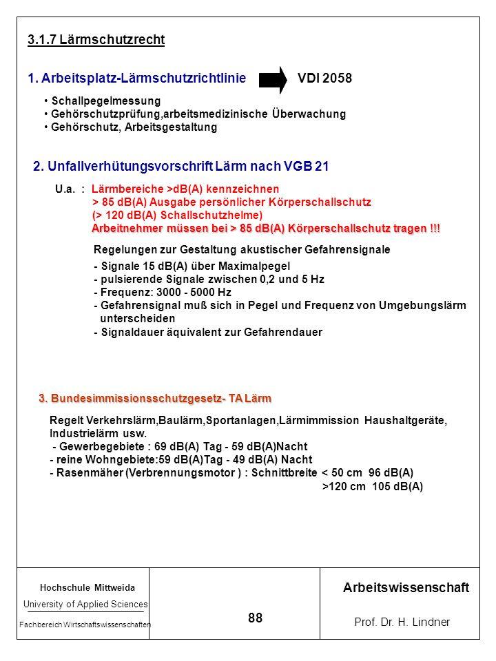 Hochschule Mittweida University of Applied Sciences Fachbereich Wirtschaftswissenschaften Arbeitswissenschaft Prof. Dr. H. Lindner 87 Arbeitspädagogik