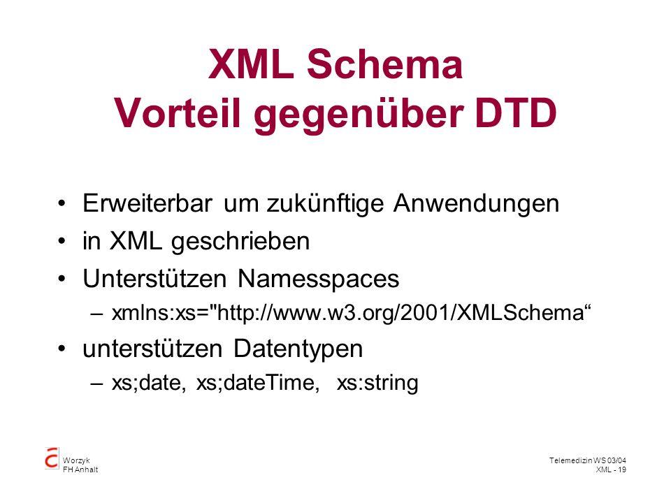 Worzyk FH Anhalt Telemedizin WS 03/04 XML - 19 XML Schema Vorteil gegenüber DTD Erweiterbar um zukünftige Anwendungen in XML geschrieben Unterstützen