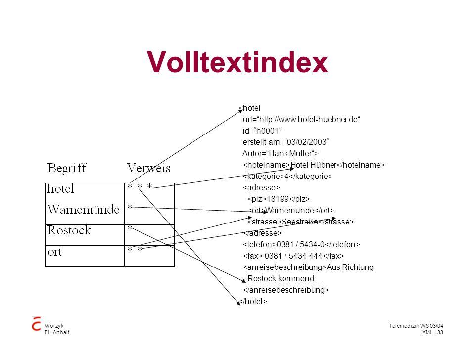 Worzyk FH Anhalt Telemedizin WS 03/04 XML - 33 Volltextindex <hotel url=http://www.hotel-huebner.de id=h0001 erstellt-am=03/02/2003 Autor=Hans Müller>