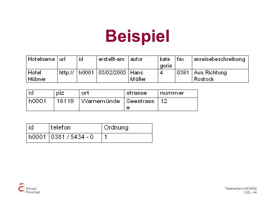 Worzyk FH Anhalt Telemedizin WS 03/04 XML - 44 Beispiel