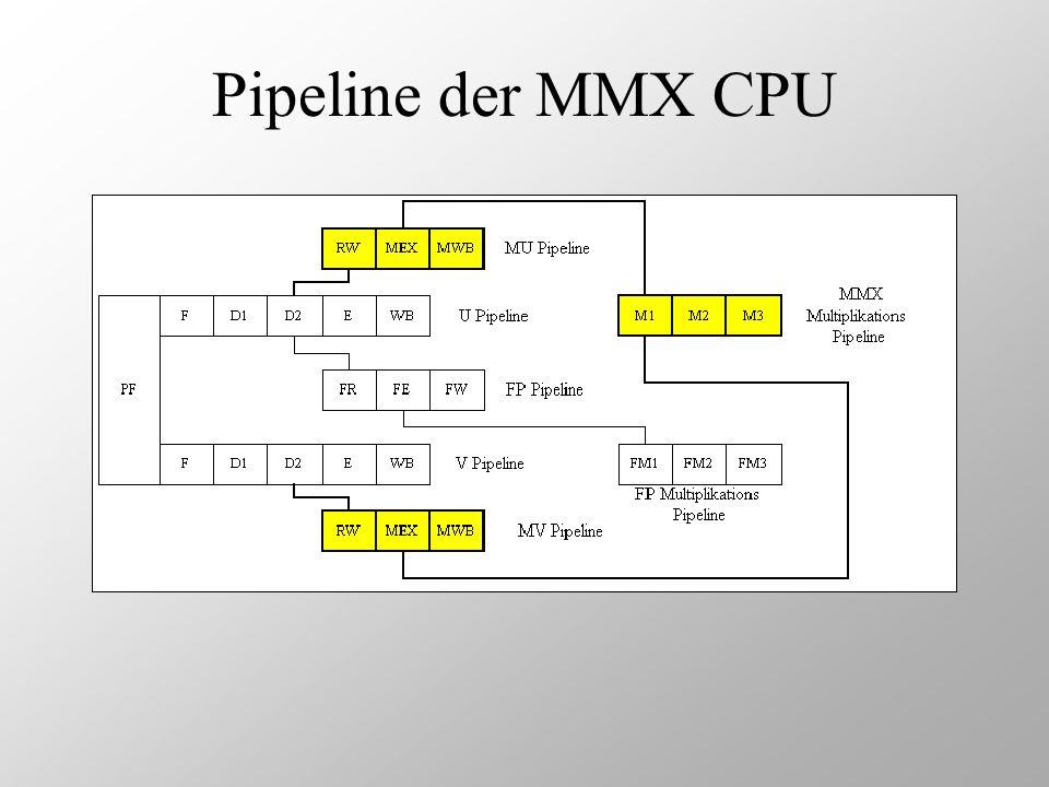 Pipeline der MMX CPU